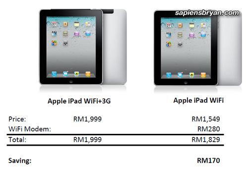 Apple iPad WiFi & WiFi+3G Comparison