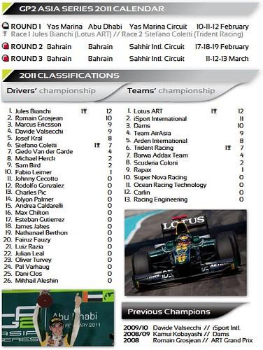 Preview_Bahrain_2011