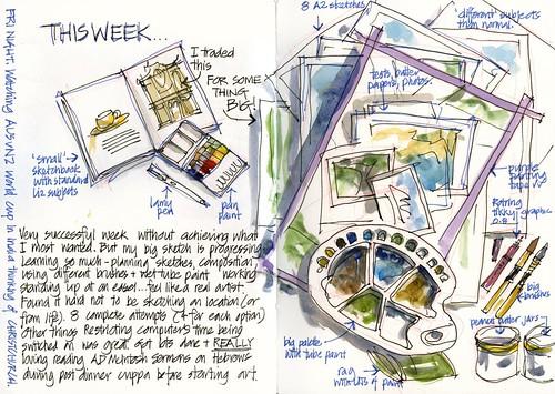 110225 This weeks sketching activites
