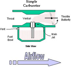 simple carburetor