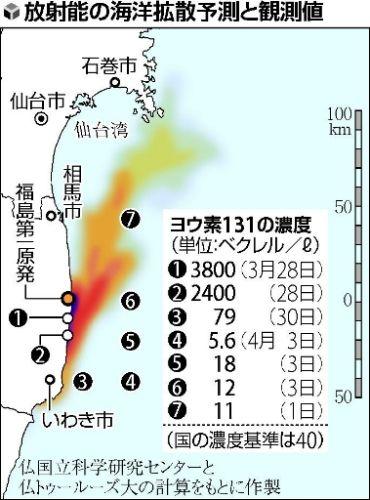 放射能の海洋拡散予測と観測値