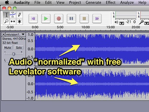 Audio normalized with Levelator software