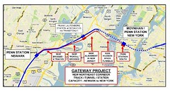 Gateway Tunnel plans