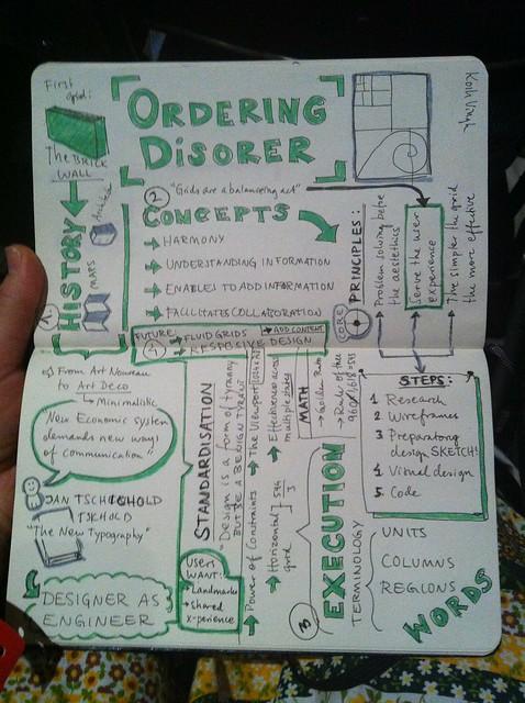 Ordering Disorder - Koih Vingh