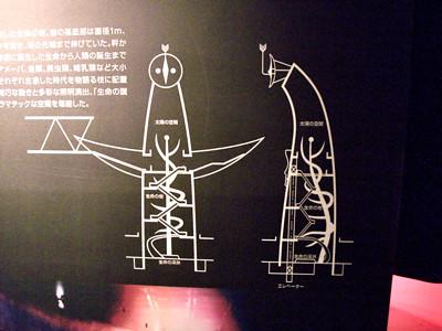岡本太郎 太陽の塔 黄金の顔展