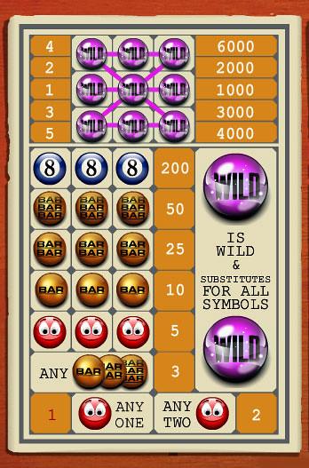 free Bingo Slot 5 Lines slot game symbols