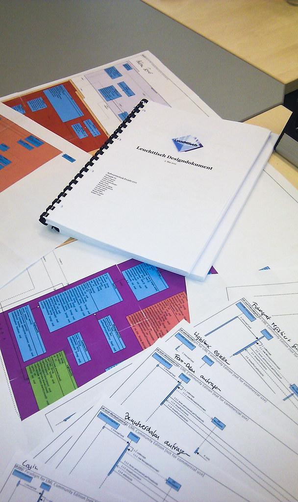 Designdokument