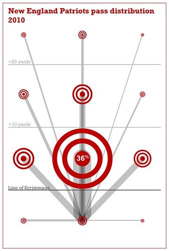 pass-chart-NE