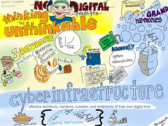 No digital facelifts: thinking the unthinkable (giulia.forsythe) Tags: music students digital gold blog education technology open expression social architect doodle sharing learning knowledge lives recursive teaching psychic spheres meaning feedback viz cyberinfrastructure sysadmin curriculum opened consequences narrator curator inhabitant ipad cpanel highered sketchbookpro ds106 visualnotes