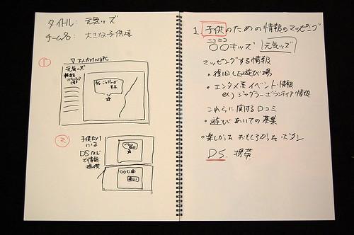 #hack4jp 東京会場 (2)『元気ッズ』チーム:大きな子供達