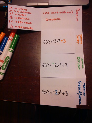 An early attempt at a math foldable by mgolding