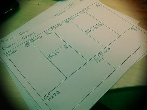 尋找營利模式的九個步驟尋找營利模式的九個步驟