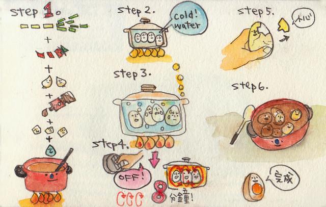 【插畫】溏心蛋步驟