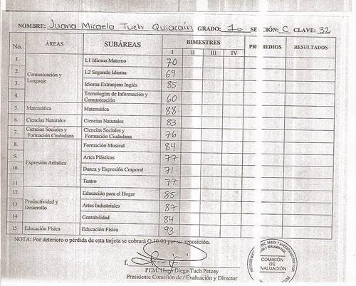 Juana's grades