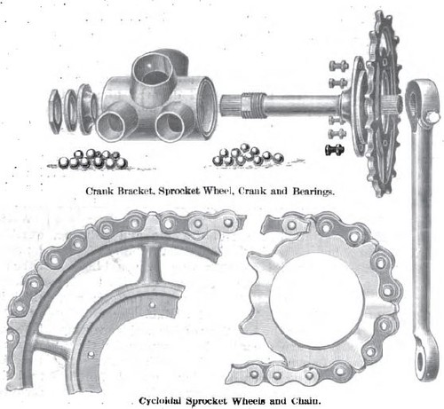 Cycloidal Sprocket