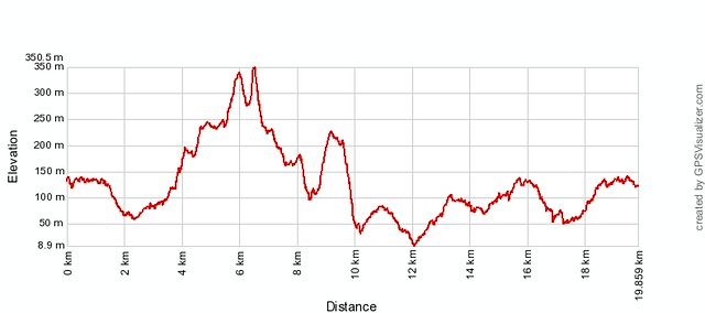 26/04/2011 Night High Junk Peak Trail Run