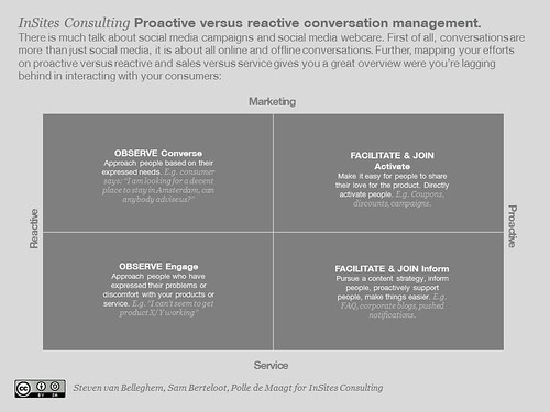 Proactive versus reactive conversation management