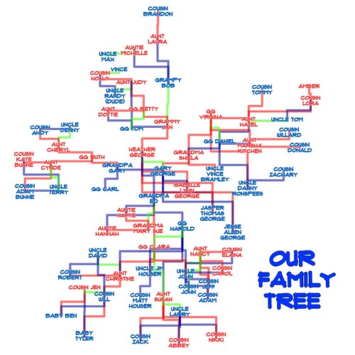 free family tree form