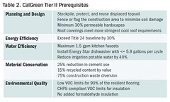 Table 2. CalGreen Tier II Prerequisites