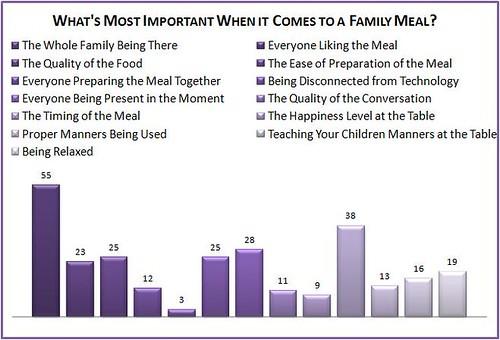 FamilyMeal-bigger