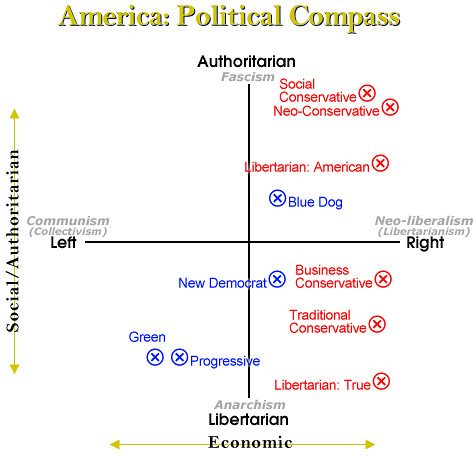 """american political parties American political parties what are major / third political parties what is the """"two-party system"""" how has it effected american politics / elections."""