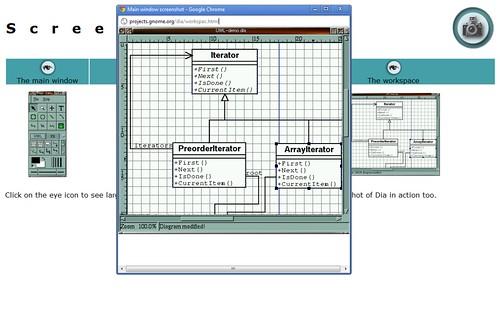Software Diagrama de Procesos Día