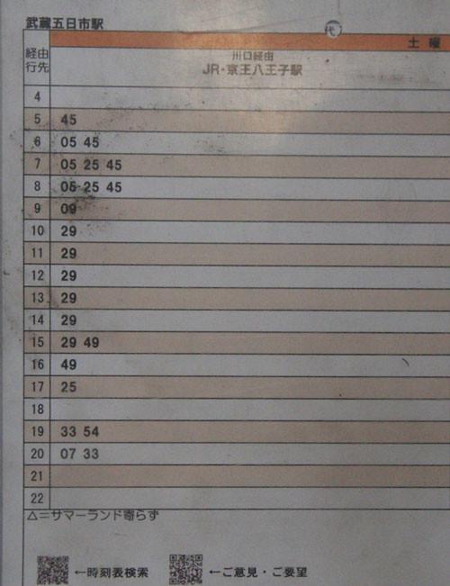 武蔵五日市駅発-今熊登山口経由、八王子駅行きのバスの時刻表
