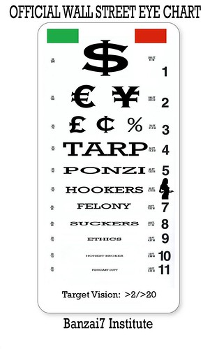 EYE CHART by Colonel Flick