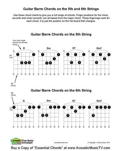 Flickriver: Photoset \'Essential Chords for Guitar, Mandolin, Ukulele ...