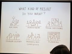 Meeting purpose: What kind of result do you want? (visualpun.ch) Tags: visualization infographics graphicfacilitation uxlondon uxlon