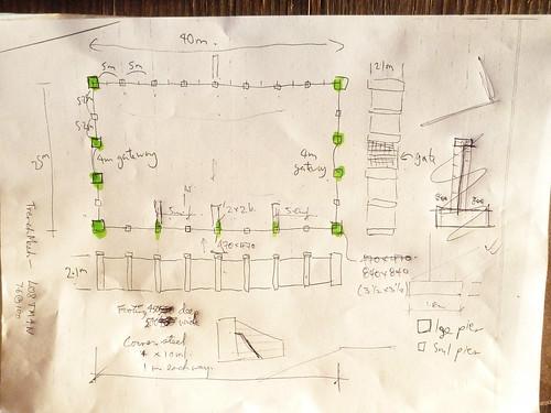 the latest vegie garden plan
