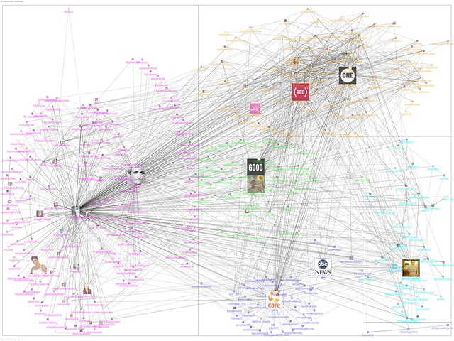 20110423-NodeXL-Twitter-cturlington OR everymomcounts graph by Marc_Smith