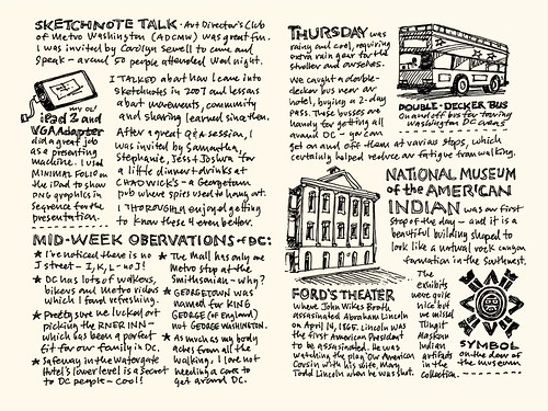 Washington DC Sketchnotes 07-08