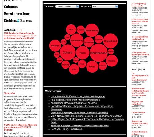 De Groene Amsterdammer - Interactief: De volledige bijdragen van 75 sociale wetenschappers
