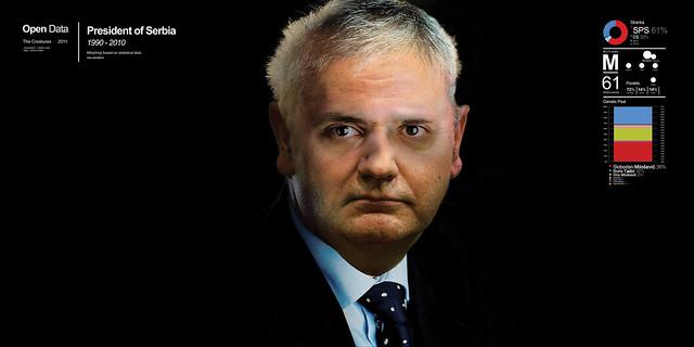 Serbian President 1990 - 2010