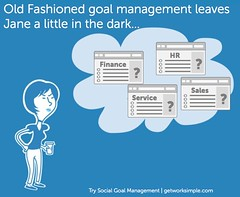 Old fashioned Goal Management and SMART Goals can leave everyone else a little in the dark | Try Social Goal Management (GetWorkSimple) Tags: coaching teamwork performancemanagement employeeengagement smartgoals socialgoals socialgoalmanagement employeefeedback