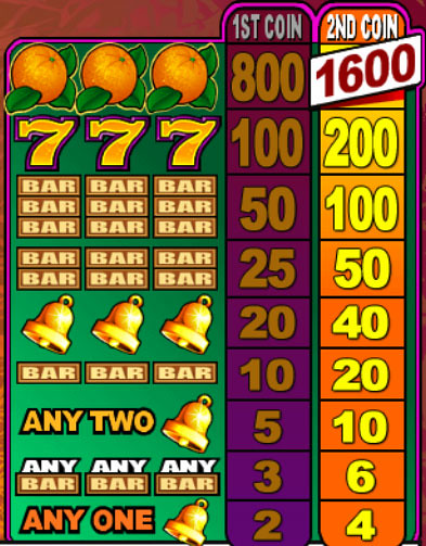 Mocha Orange Slots - Play Microgaming Slot Machines for Free