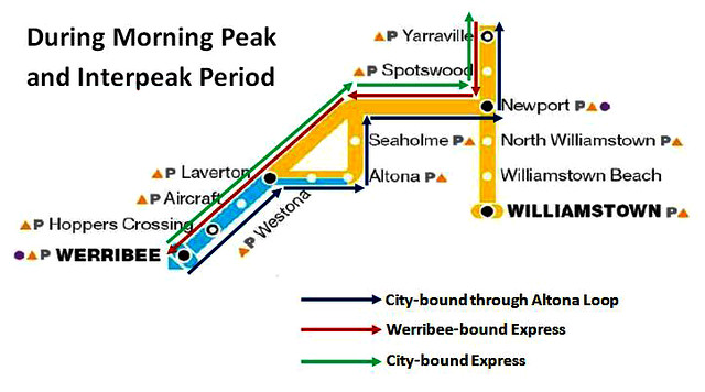 Train_Runs_in_MorningPeak_and_Interpeak