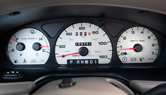 dashboard symbols gauges