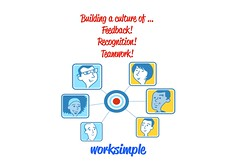 Teamwork by WorkSimple (GetWorkSimple) Tags: hcm hr feedback socialenterprise hrtech employeerecognition careermanagement selfbranding performancemanagement managementprocess socialbusiness performancereviews employeeengagement performancemanagementsystem smartgoals jobadvice socialbiz socialhr hrtechnology performancefeedback socialgoals goalmanagementsoftware employeeperformancemanagement 360reviews goalmanagementapp socialperformancemanagement socialperformanceapp workclient communicationclient performancemanagementprocess performanceappraisalprocess performancemanagementprocedure workapp twitterforwork