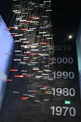 Zeichen - BMW Museum