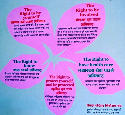 The right to know about: sex and sexuality, family planning (birth control), STIs, & HIV/AIDS