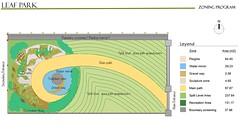 Leaf Park. Zoning plan.