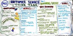 Customer Service Think Tank hosted by Dell (Dell's Official Flickr Page) Tags: usa austin media tx social event dell feedback whotel listen customers customersupport customerservice thinktank domore dellinc delllistens winningservice customerservicethinktank