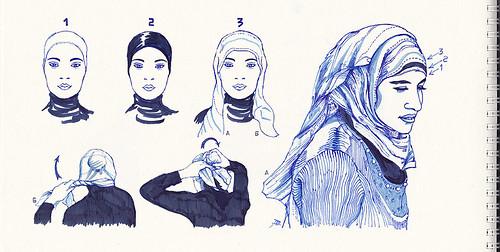 как устроен хиджаб,