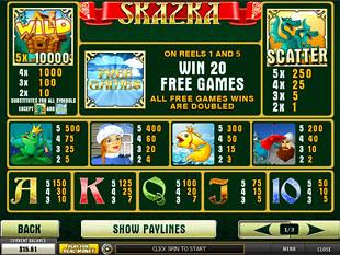 free Skazka slot mini symbol