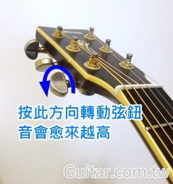 吉他弦扭轉動方向