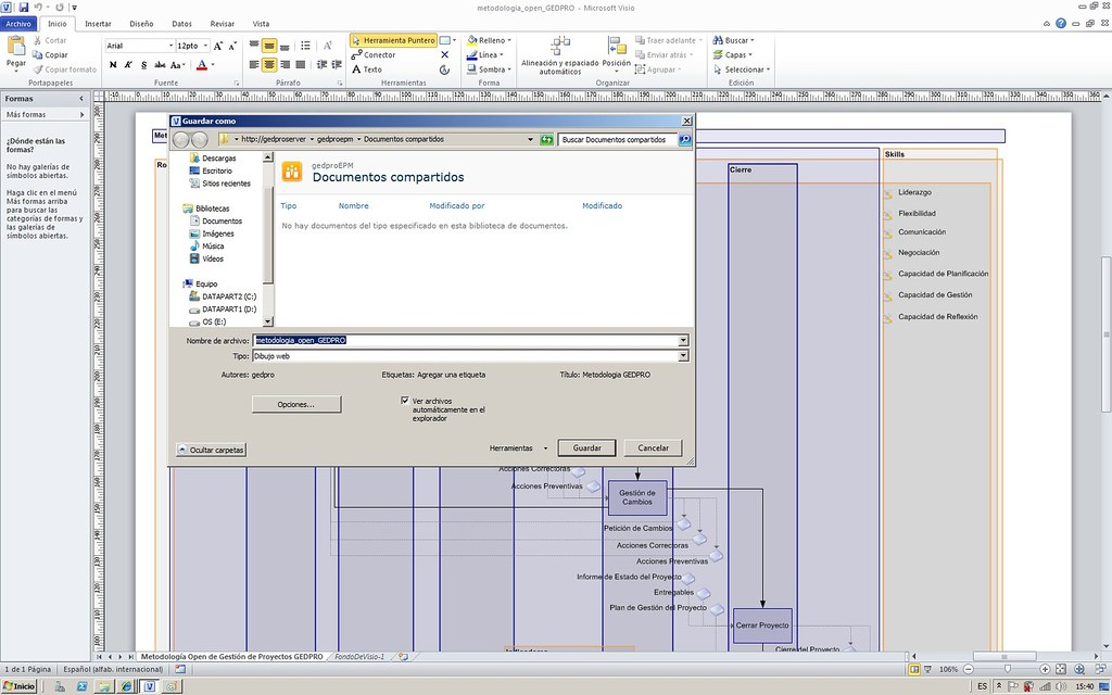 metodologia open GEDPRO y project server 2010