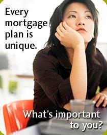 Unique Mortgage Plan