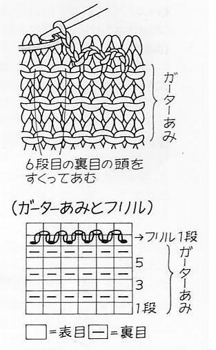 đan đồ cho Baby (huongman) - Page 7 5236935145_073116a611_z